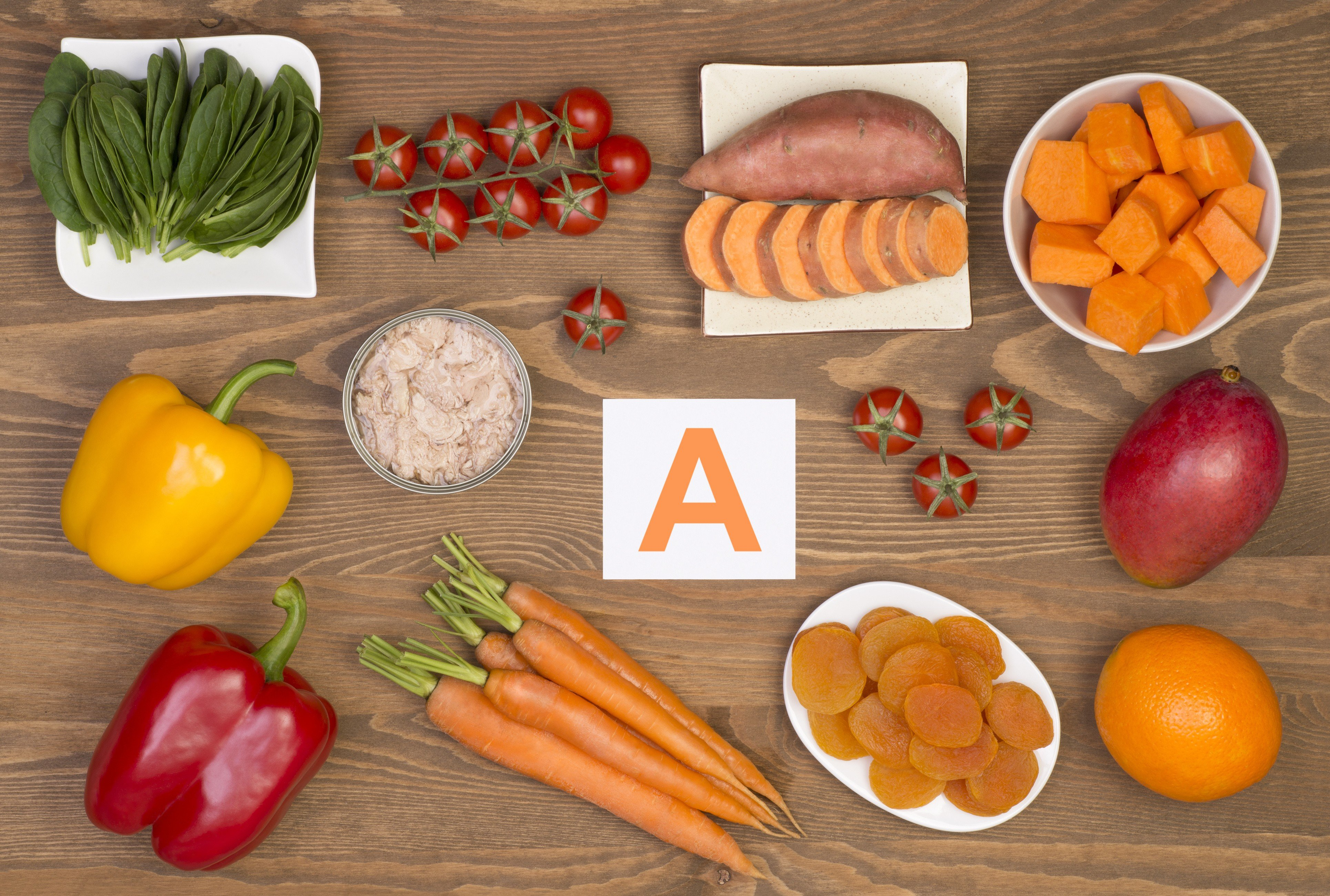 About Vitamin A Analysis and Units
